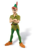 Imaginea Peter Pan